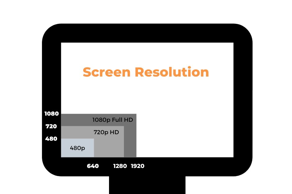 body-worn-camera-screen-resolution